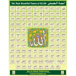Most Beautiful Names of Allah with URDU (Poster)
