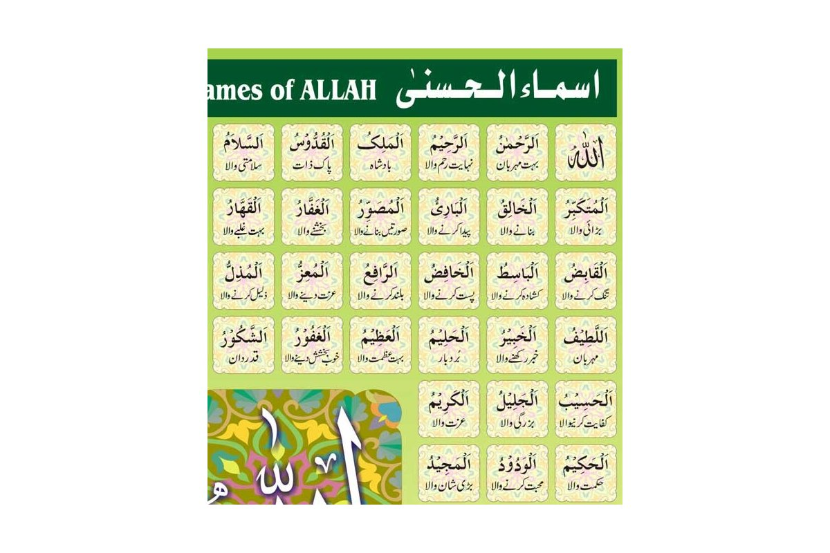 Most Beautiful Names of Allah with URDU (Poster) - Dar-us